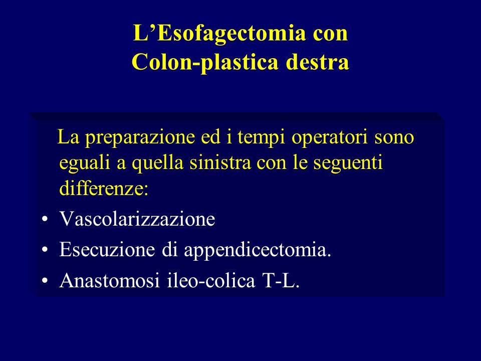 L'Esofagectomia con Colon-plastica destra