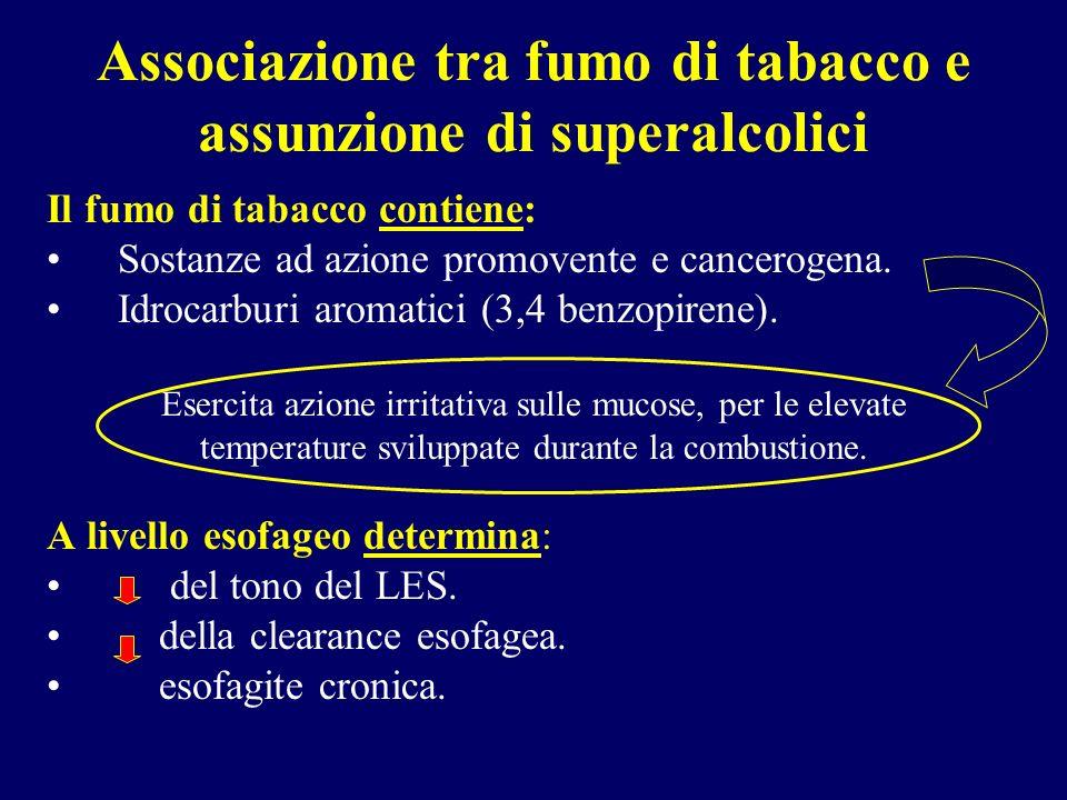 Associazione tra fumo di tabacco e assunzione di superalcolici
