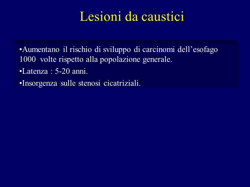 Lesioni da caustici Aumentano il rischio di sviluppo di carcinomi dell'esofago 1000 volte rispetto alla popolazione generale.
