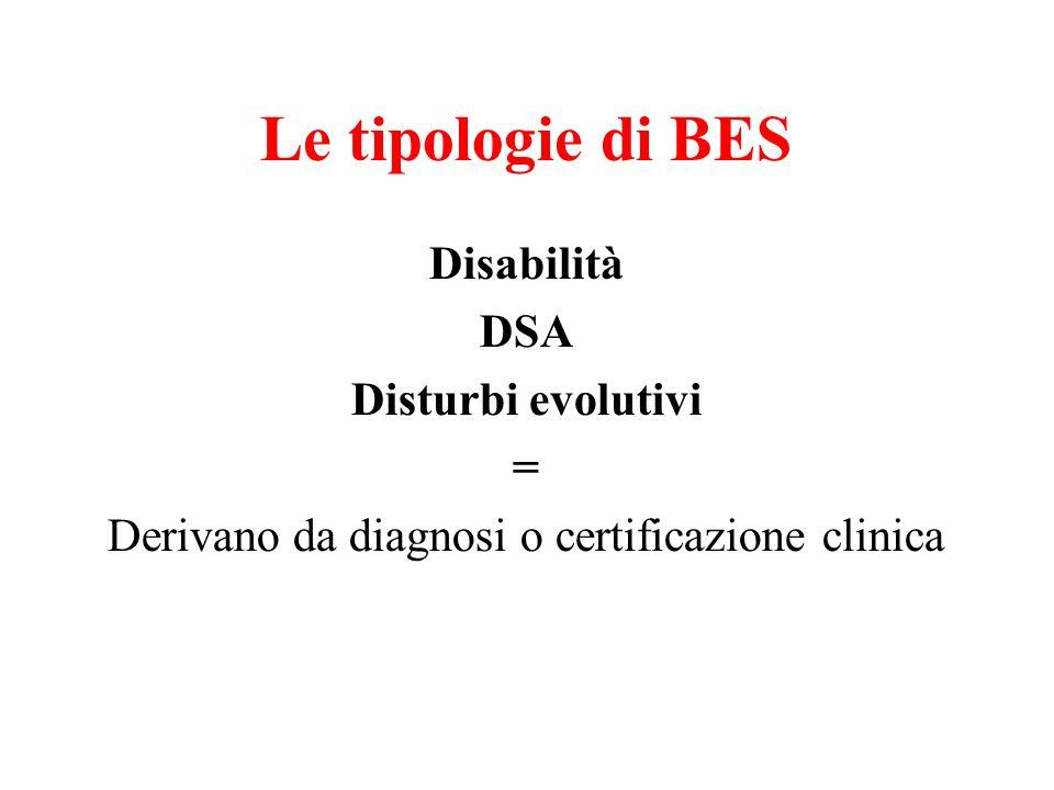 Derivano da diagnosi o certificazione clinica