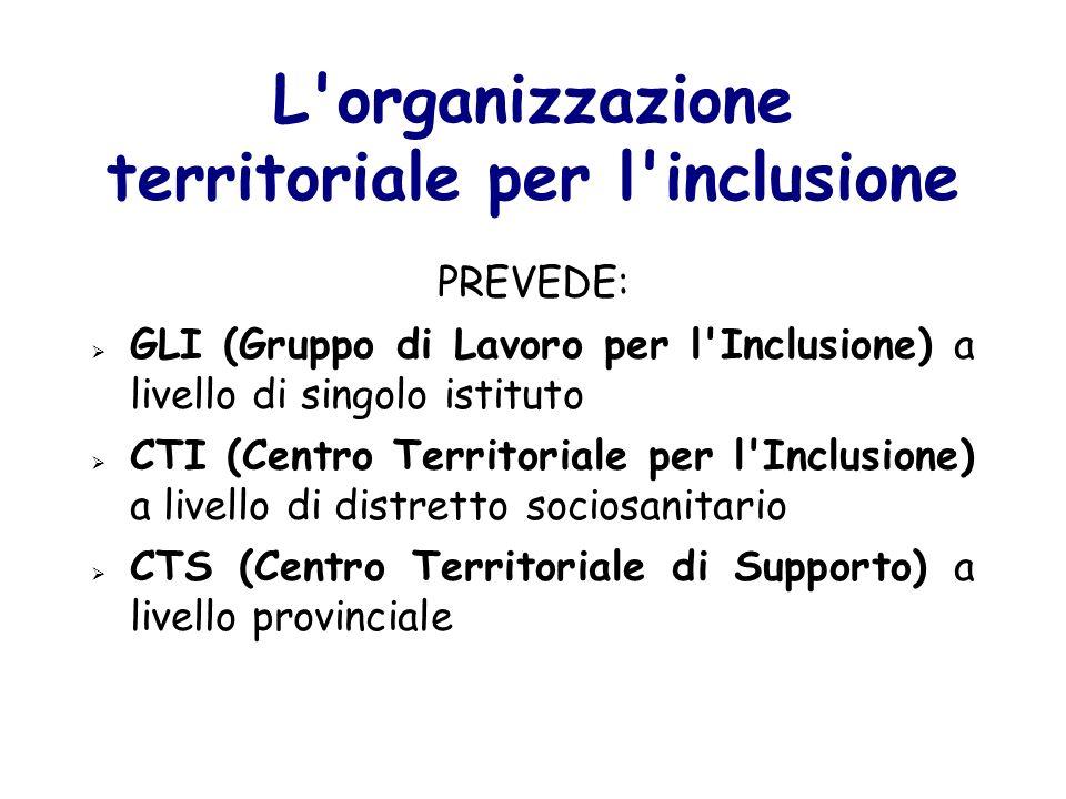L organizzazione territoriale per l inclusione