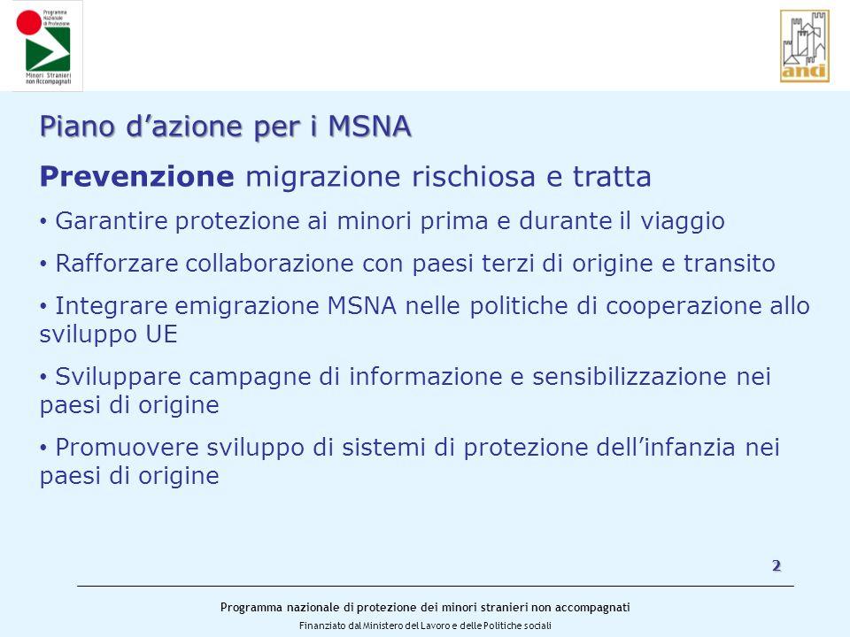Piano d'azione per i MSNA Prevenzione migrazione rischiosa e tratta