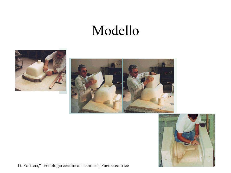 Modello D. Fortuna, Tecnologia ceramica: i sanitari , Faenza editrice