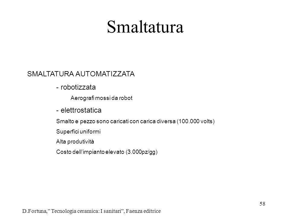 Smaltatura SMALTATURA AUTOMATIZZATA - robotizzata - elettrostatica