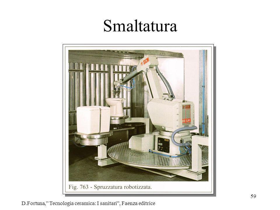 Smaltatura D.Fortuna, Tecnologia ceramica: I sanitari , Faenza editrice