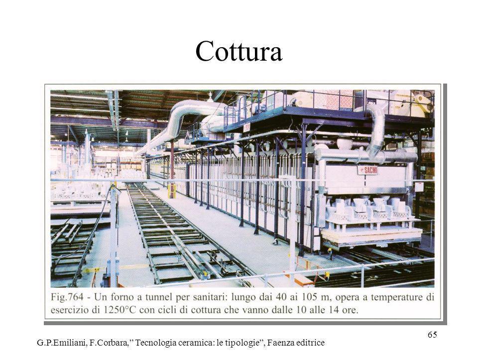 Cottura G.P.Emiliani, F.Corbara, Tecnologia ceramica: le tipologie , Faenza editrice