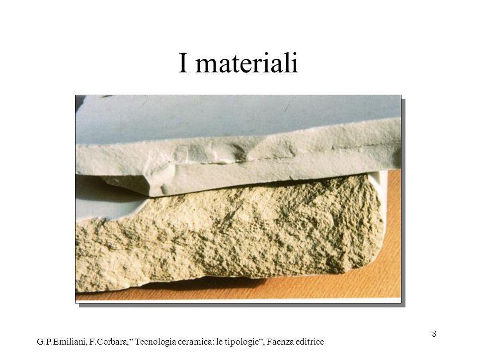I materiali G.P.Emiliani, F.Corbara, Tecnologia ceramica: le tipologie , Faenza editrice