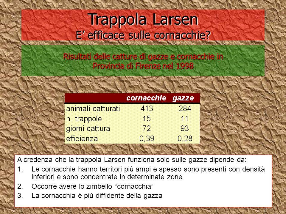 Trappola Larsen E' efficace sulle cornacchie