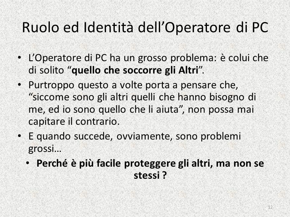 Ruolo ed Identità dell'Operatore di PC