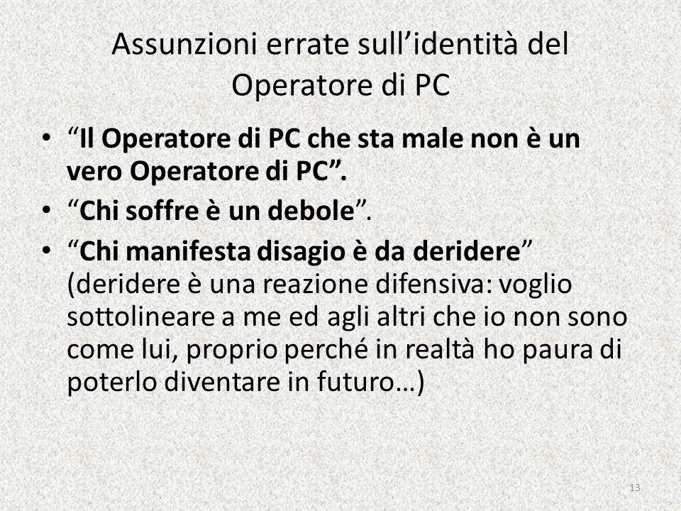 Assunzioni errate sull'identità del Operatore di PC