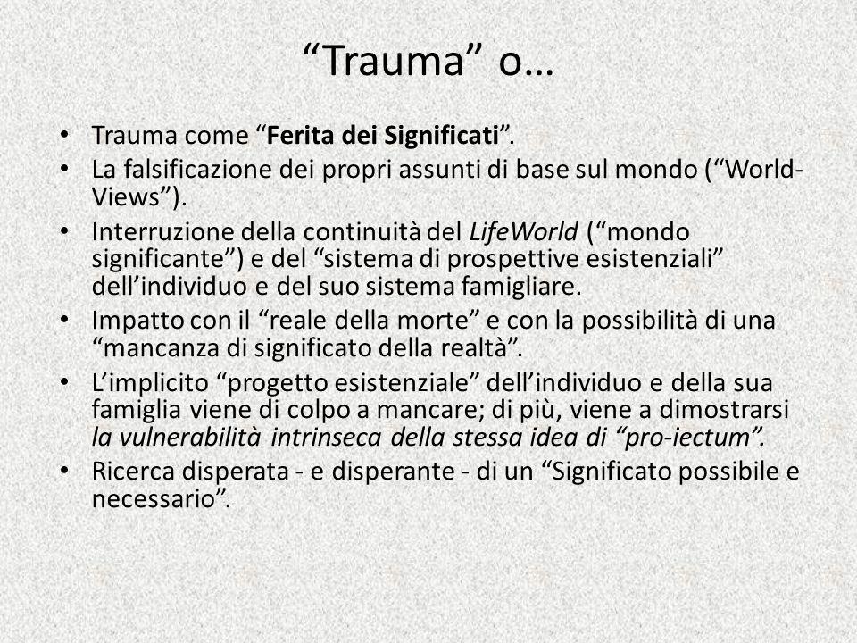Trauma o… Trauma come Ferita dei Significati .