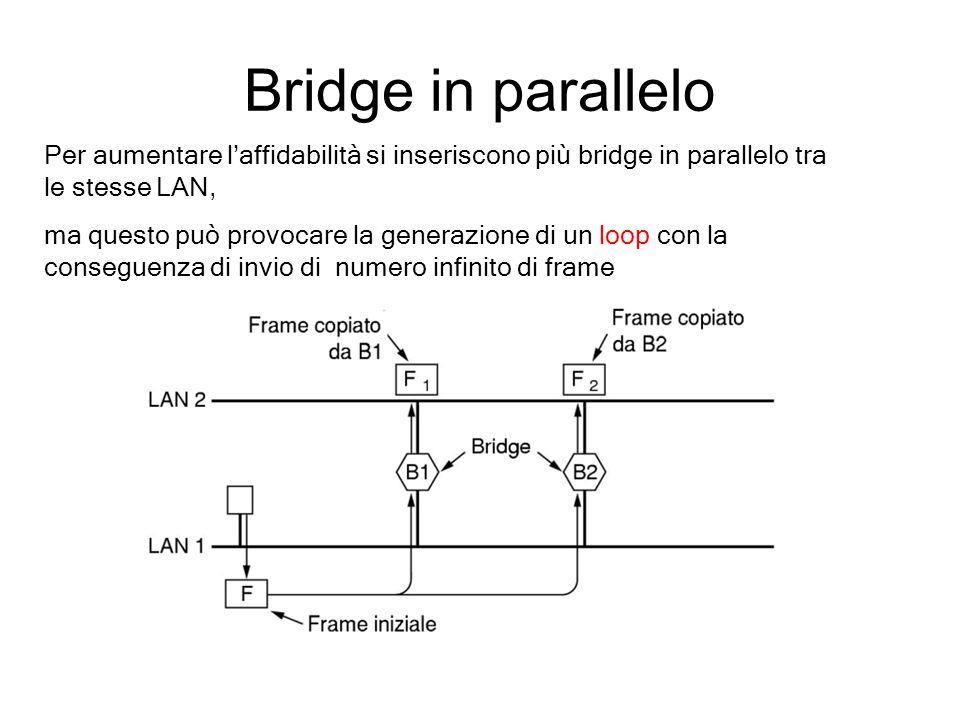 Bridge in paralleloPer aumentare l'affidabilità si inseriscono più bridge in parallelo tra le stesse LAN,