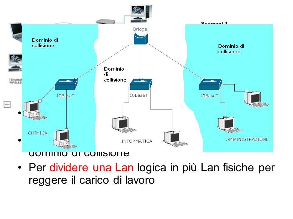 Cosa sono i bridge Il bridge è un dispositivo che permette la connessione tra due reti Lan che operano a livello di 802.x.