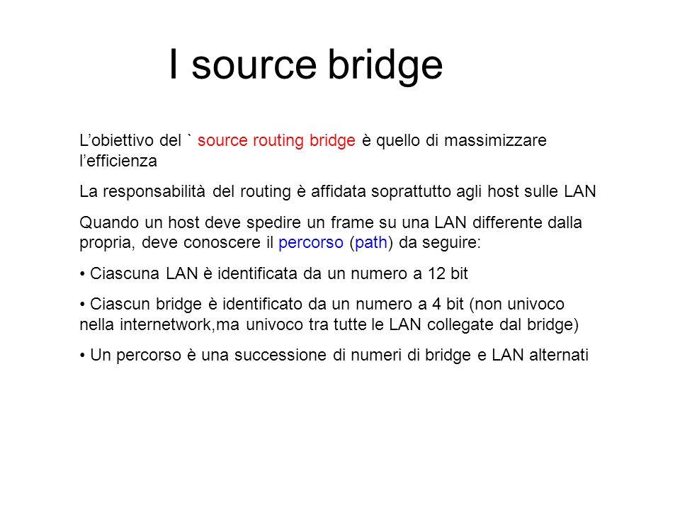 I source bridgeL'obiettivo del ` source routing bridge è quello di massimizzare l'efficienza.