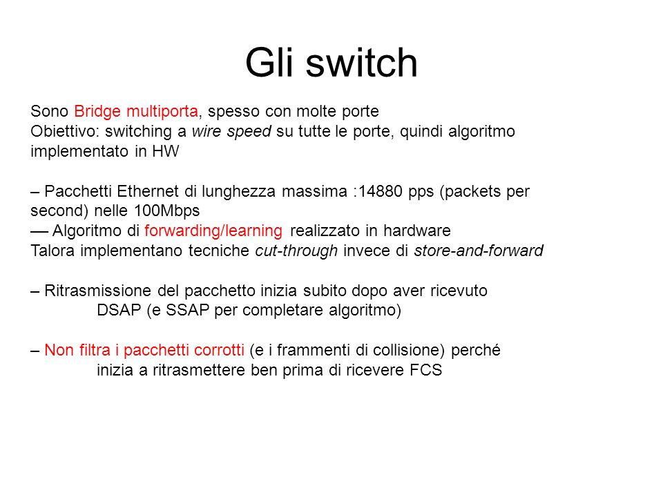 Gli switch Sono Bridge multiporta, spesso con molte porte
