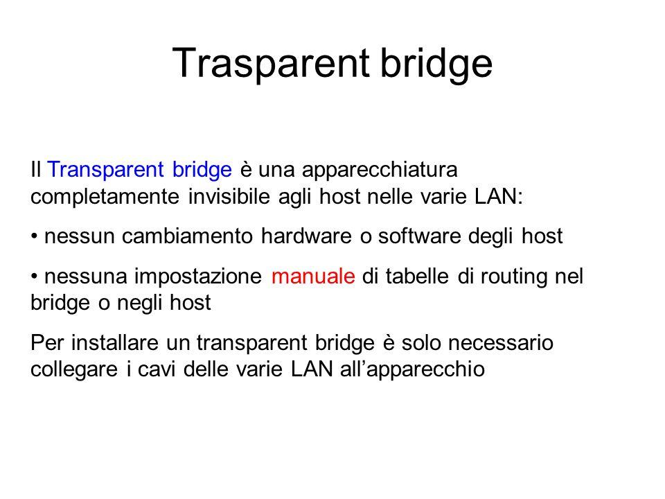Trasparent bridge Il Transparent bridge è una apparecchiatura completamente invisibile agli host nelle varie LAN:
