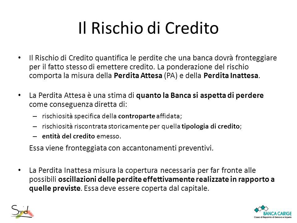 Il Rischio di Credito
