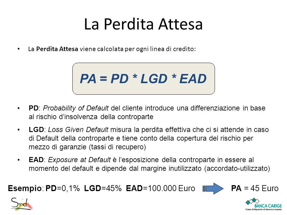 La Perdita Attesa PA = PD * LGD * EAD