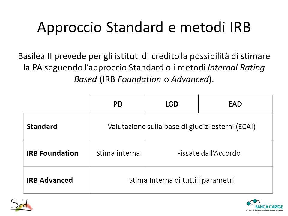 Approccio Standard e metodi IRB