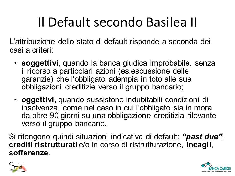 Il Default secondo Basilea II