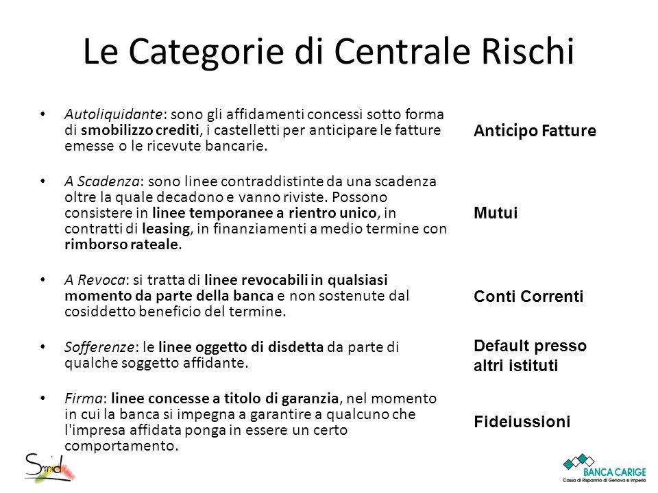 Le Categorie di Centrale Rischi