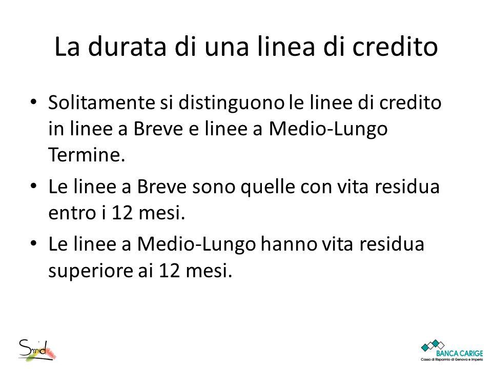La durata di una linea di credito
