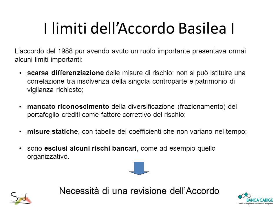 I limiti dell'Accordo Basilea I