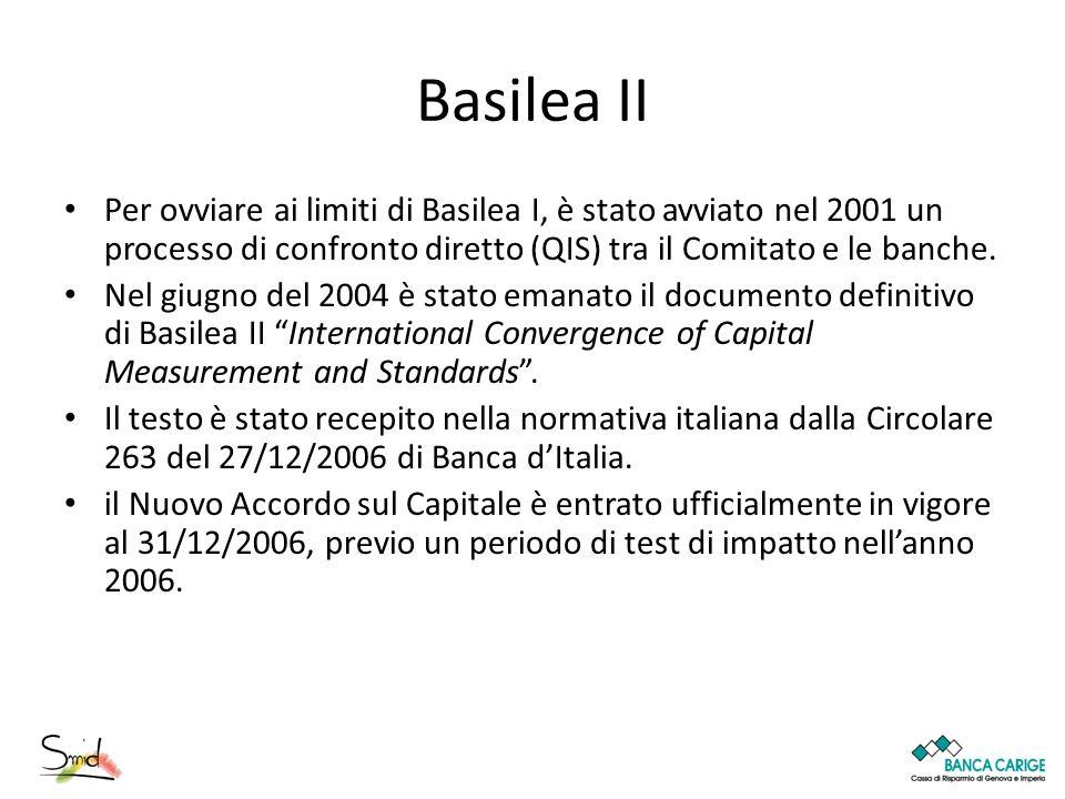 Basilea IIPer ovviare ai limiti di Basilea I, è stato avviato nel 2001 un processo di confronto diretto (QIS) tra il Comitato e le banche.