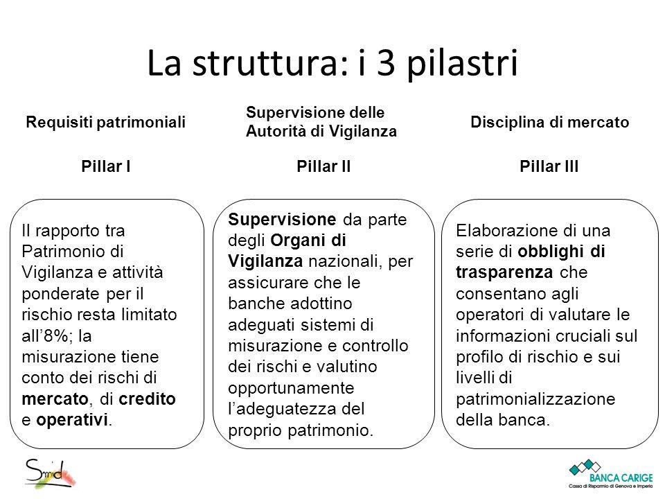 La struttura: i 3 pilastri