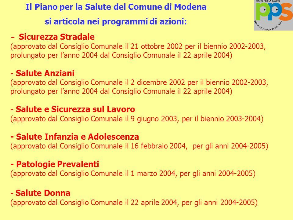 Il Piano per la Salute del Comune di Modena