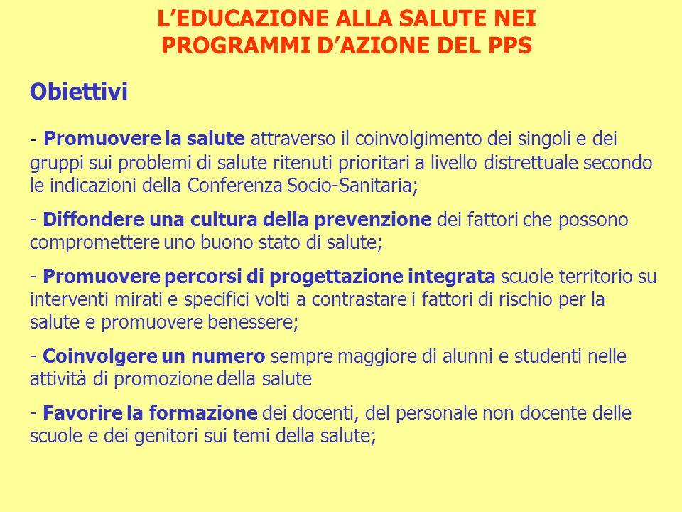 L'EDUCAZIONE ALLA SALUTE NEI PROGRAMMI D'AZIONE DEL PPS