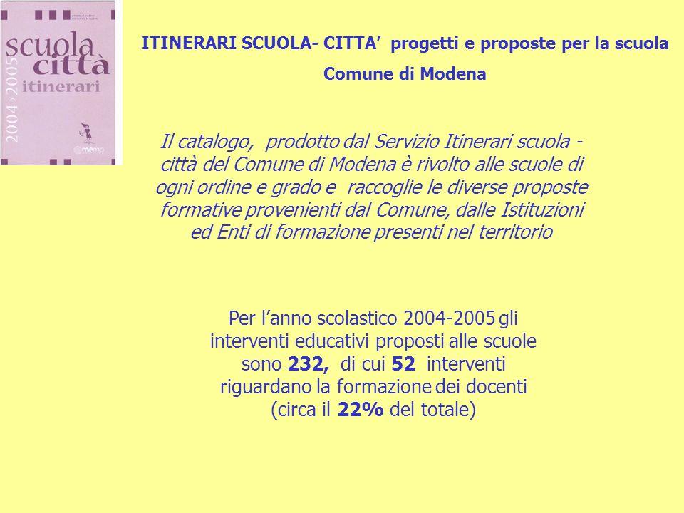 ITINERARI SCUOLA- CITTA' progetti e proposte per la scuola