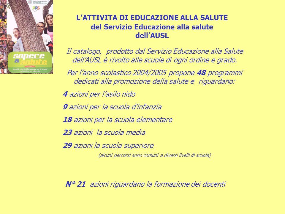 4 azioni per l'asilo nido 9 azioni per la scuola d'infanzia