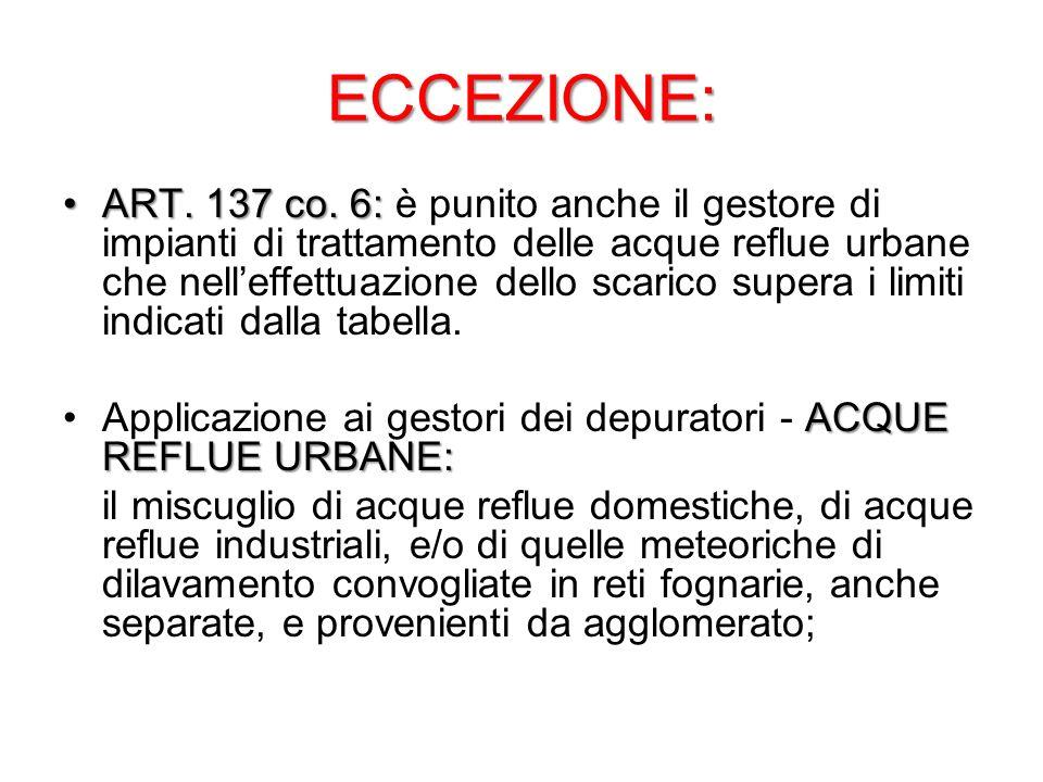 ECCEZIONE: