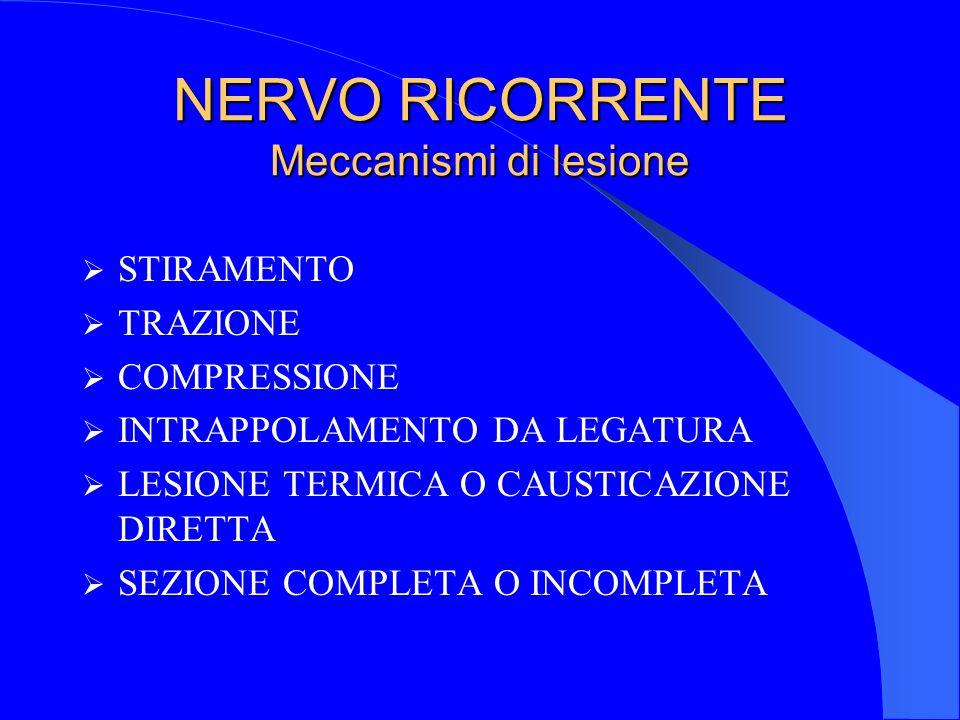 NERVO RICORRENTE Meccanismi di lesione
