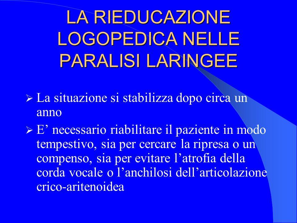 LA RIEDUCAZIONE LOGOPEDICA NELLE PARALISI LARINGEE