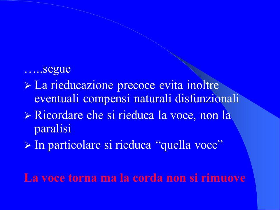…..segueLa rieducazione precoce evita inoltre eventuali compensi naturali disfunzionali. Ricordare che si rieduca la voce, non la paralisi.
