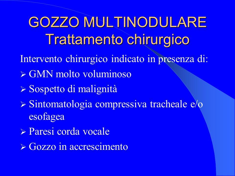 GOZZO MULTINODULARE Trattamento chirurgico