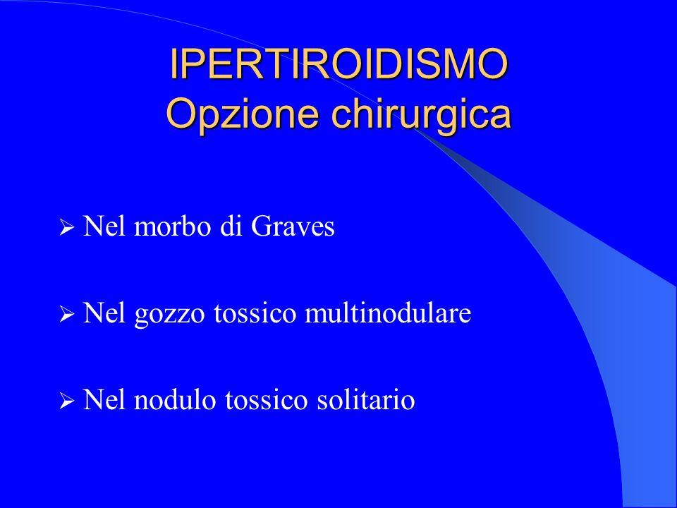 IPERTIROIDISMO Opzione chirurgica