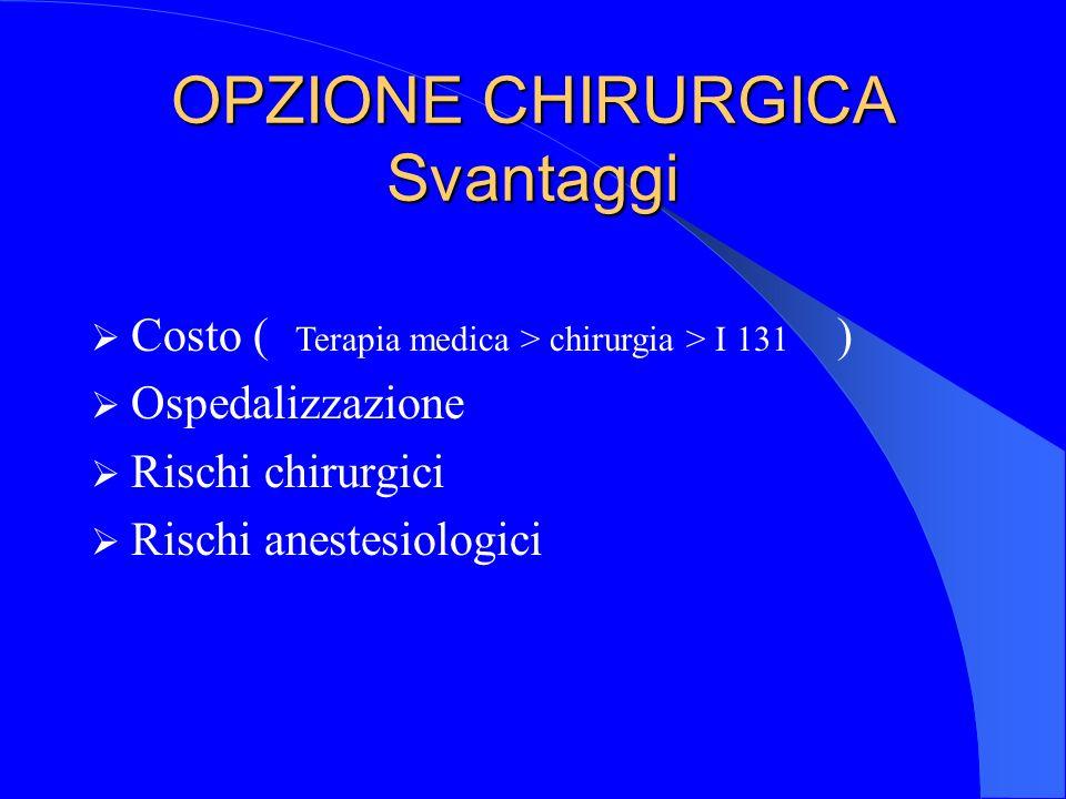 OPZIONE CHIRURGICA Svantaggi