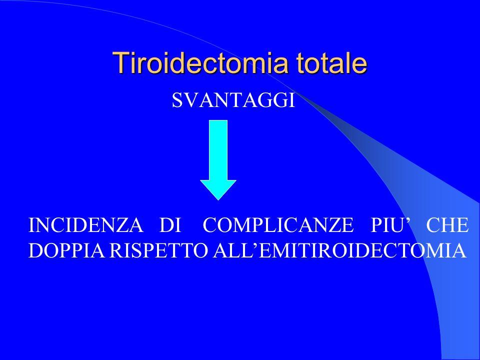 Tiroidectomia totale SVANTAGGI INCIDENZA DI COMPLICANZE PIU' CHE