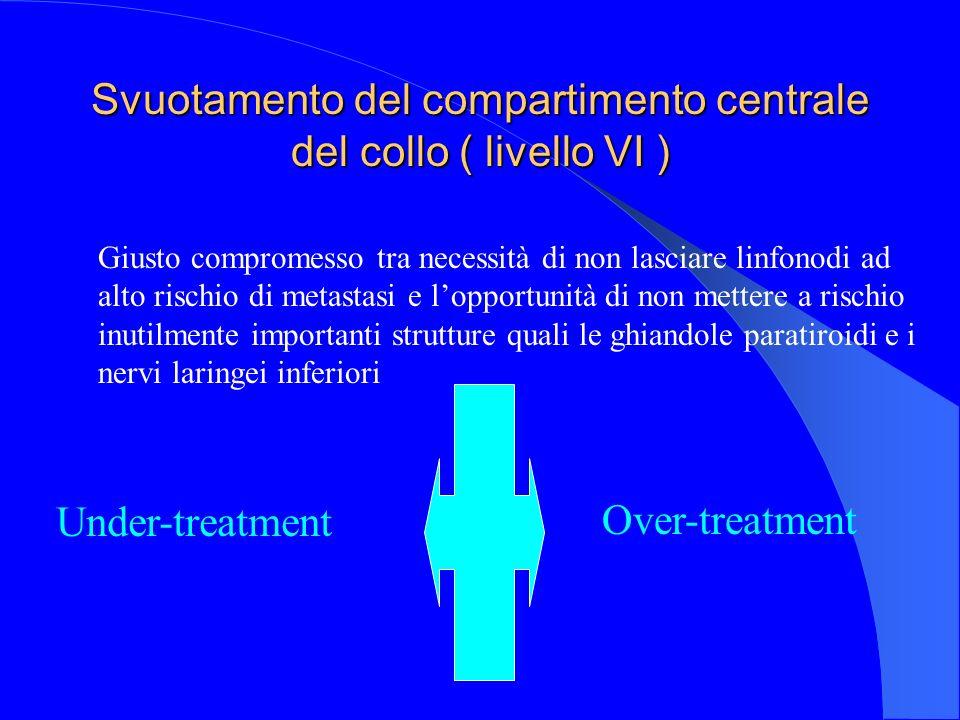Svuotamento del compartimento centrale del collo ( livello VI )