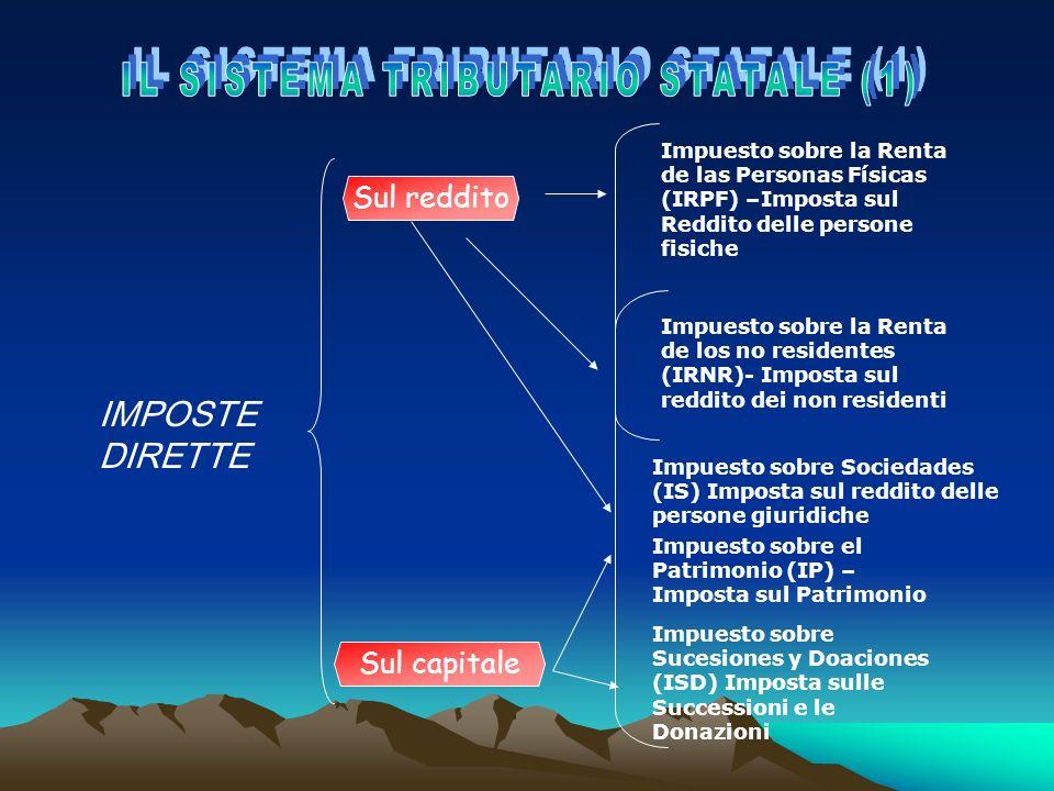 IL SISTEMA TRIBUTARIO STATALE (1)