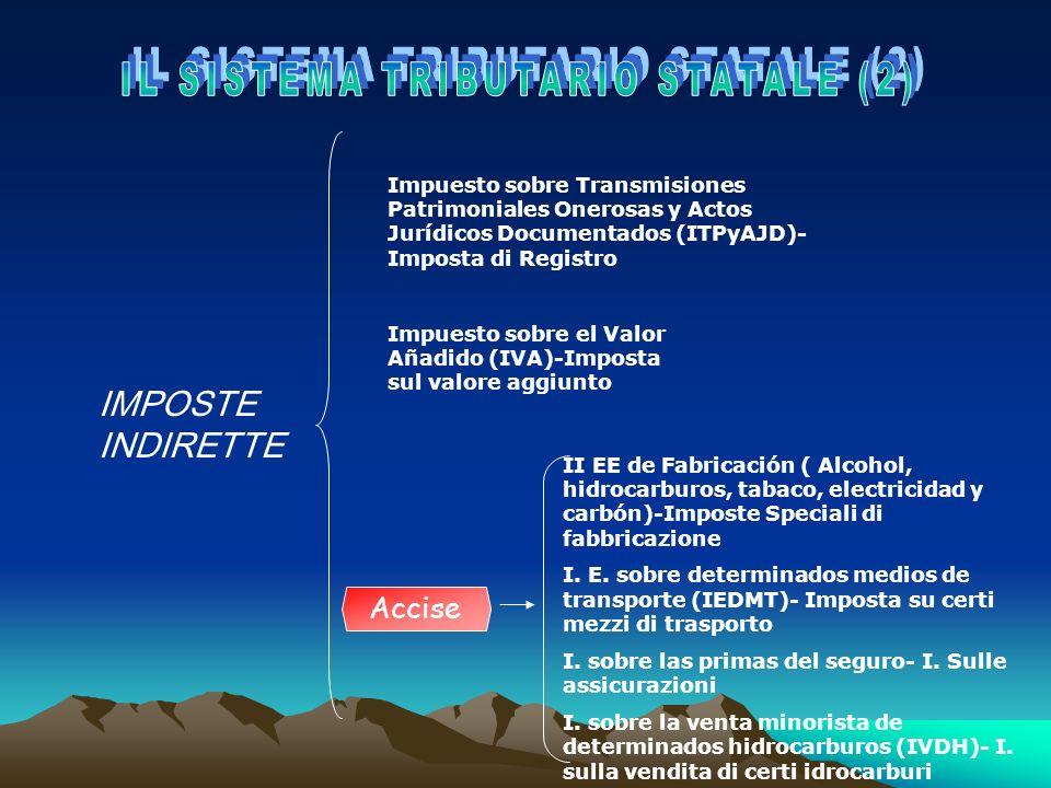 IL SISTEMA TRIBUTARIO STATALE (2)
