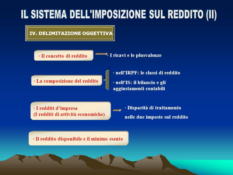 IL SISTEMA DELL IMPOSIZIONE SUL REDDITO (II)