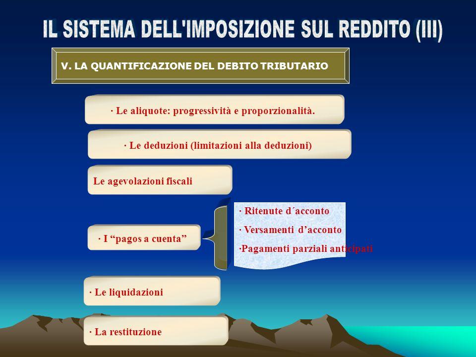 IL SISTEMA DELL IMPOSIZIONE SUL REDDITO (III)