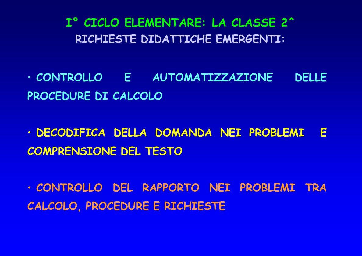 I° CICLO ELEMENTARE: LA CLASSE 2^ RICHIESTE DIDATTICHE EMERGENTI: