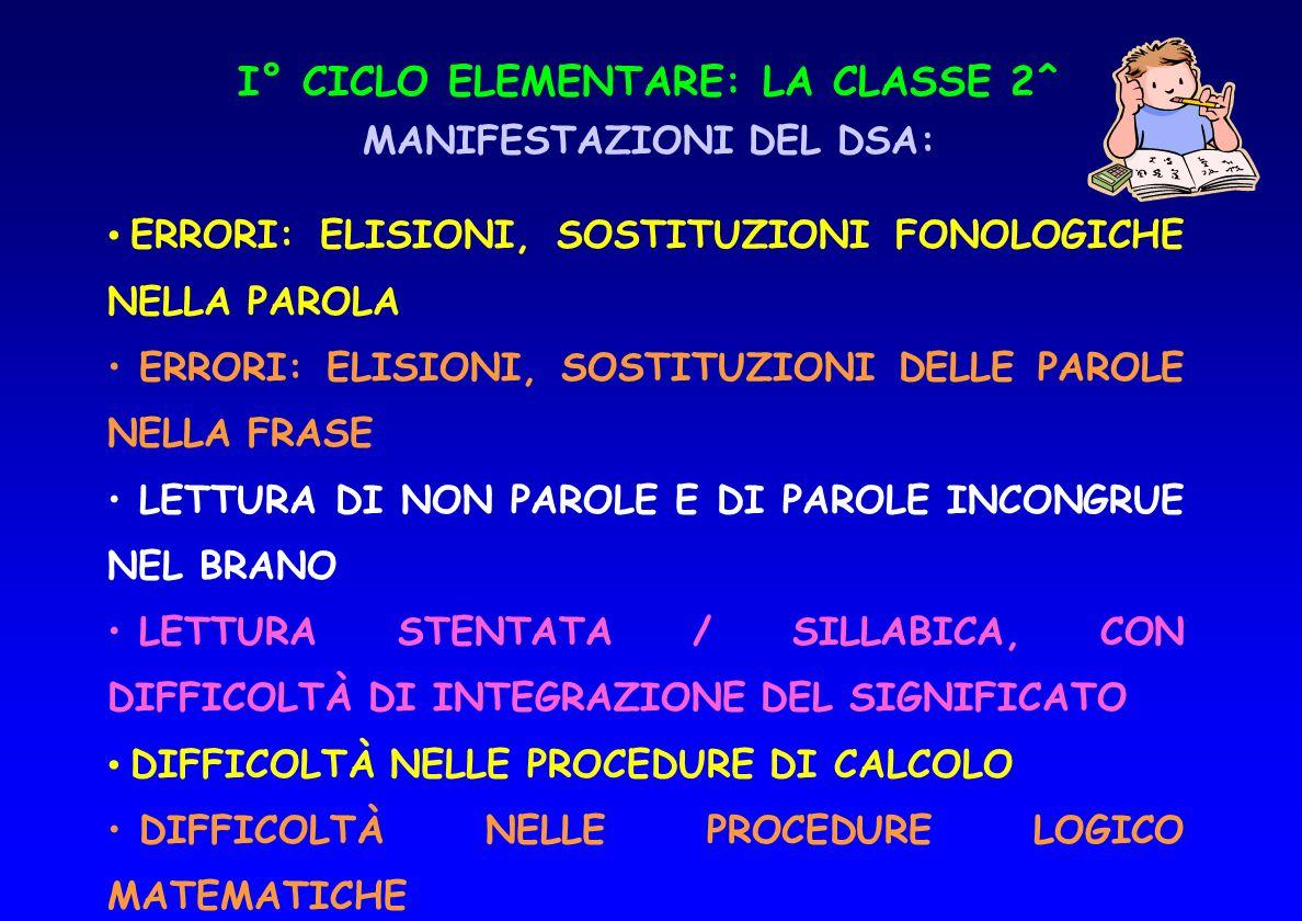 I° CICLO ELEMENTARE: LA CLASSE 2^ MANIFESTAZIONI DEL DSA: