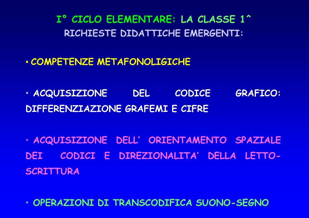 I° CICLO ELEMENTARE: LA CLASSE 1^ RICHIESTE DIDATTICHE EMERGENTI: