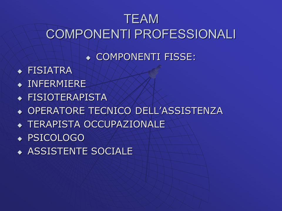 TEAM COMPONENTI PROFESSIONALI